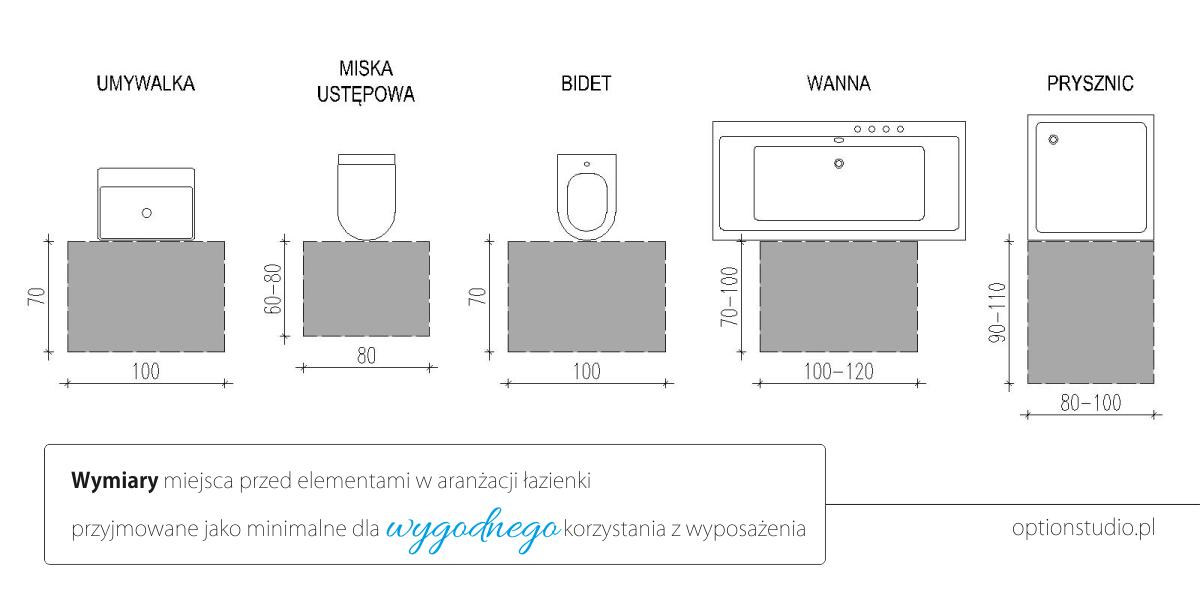 OptionSTUDIO_Zapytaj projektanta_funkcjonalne błędy w aranżacji łazienki, czyli jak urządzić łazienkę - plan pomieszczenia